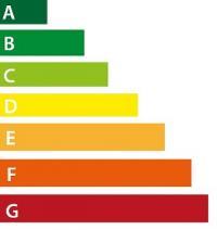 EU-Energielabel: Schluss mit Plus Plus Plus - Veränderungen ab März 2021